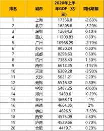 深圳水軍對廣州的仇恨,已經到了喪失理智的地步了?